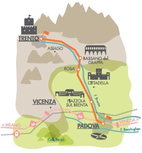 La via del Brenta